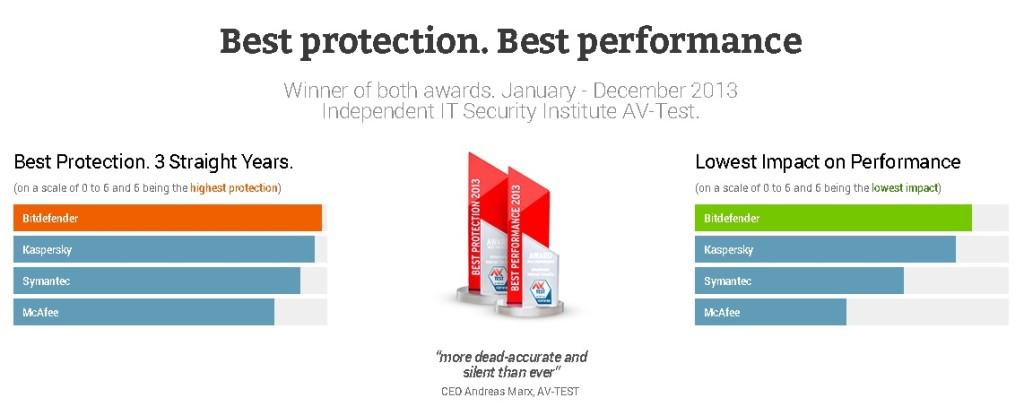 bitdefender-total-security-2